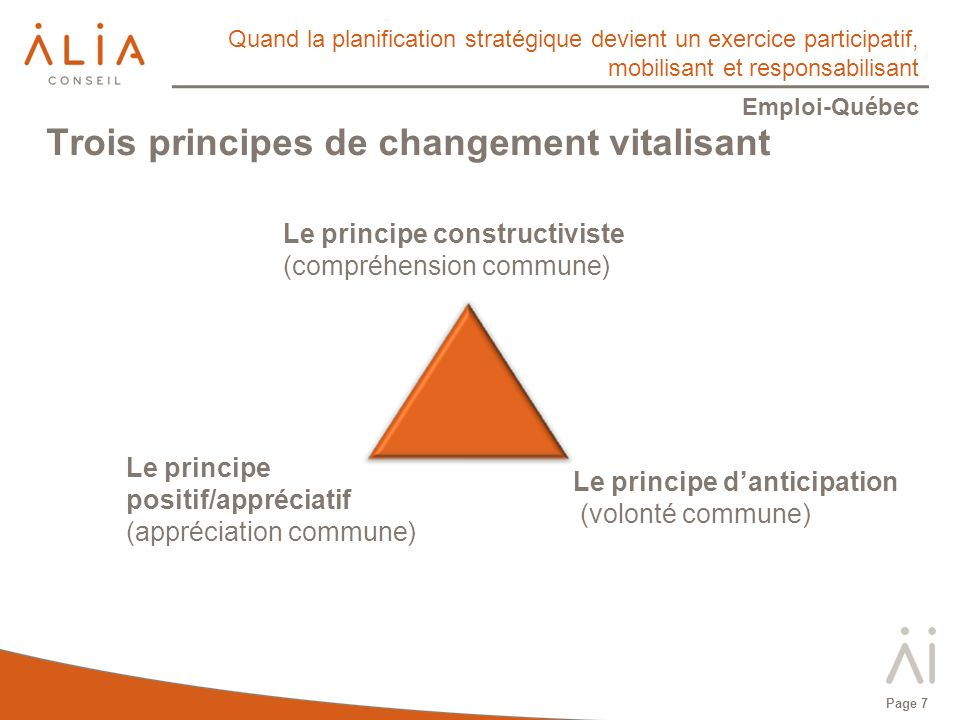 Quand la planification stratégique devient un exercice participatif, mobilisant et responsabilisant Emploi-Québec Page 7 Trois principes de changement vitalisant Le principe danticipation (volonté commune) Le principe constructiviste (compréhension commune) Le principe positif/appréciatif (appréciation commune)