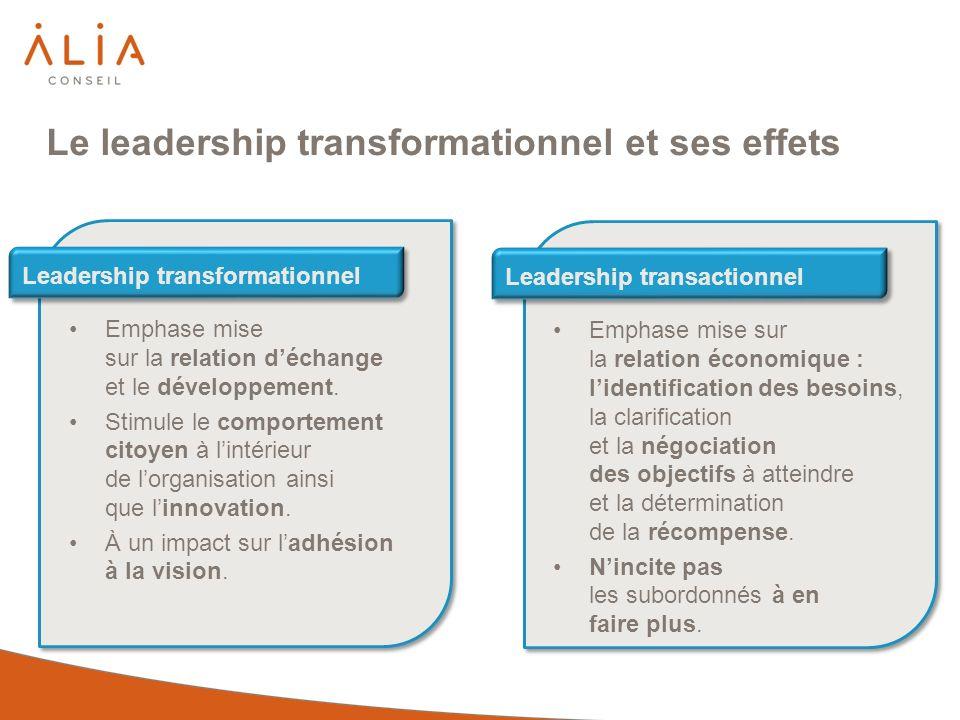 Le leadership transformationnel et ses effets Emphase mise sur la relation déchange et le développement. Stimule le comportement citoyen à lintérieur