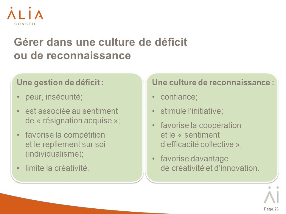 Page 23 Gérer dans une culture de déficit ou de reconnaissance Une gestion de déficit : peur, insécurité; est associée au sentiment de « résignation a