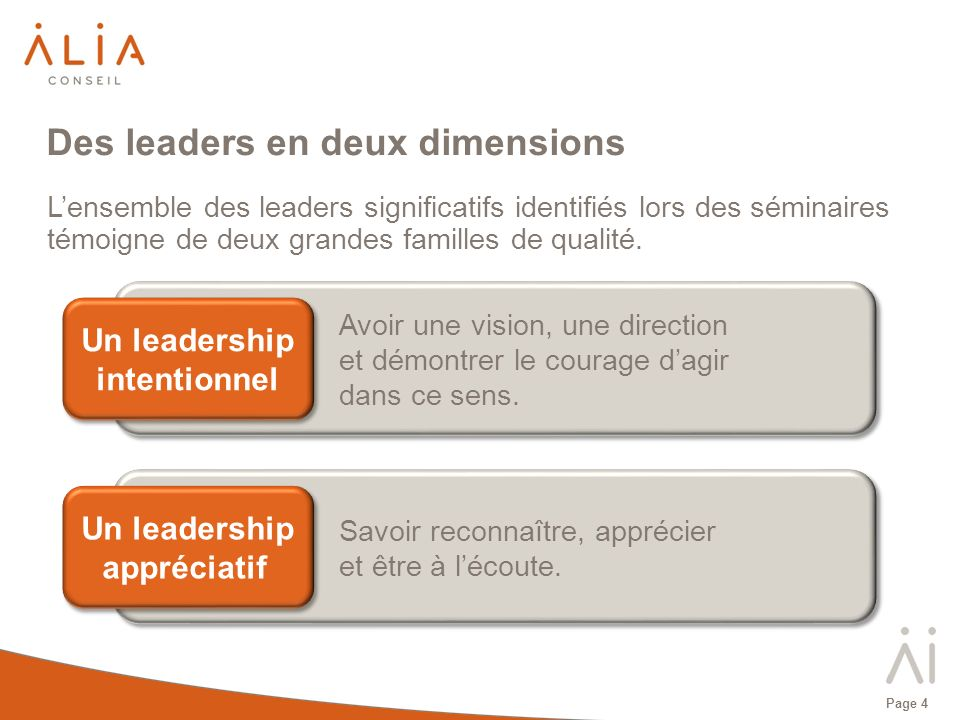 Page 4 Avoir une vision, une direction et démontrer le courage dagir dans ce sens. Des leaders en deux dimensions Lensemble des leaders significatifs