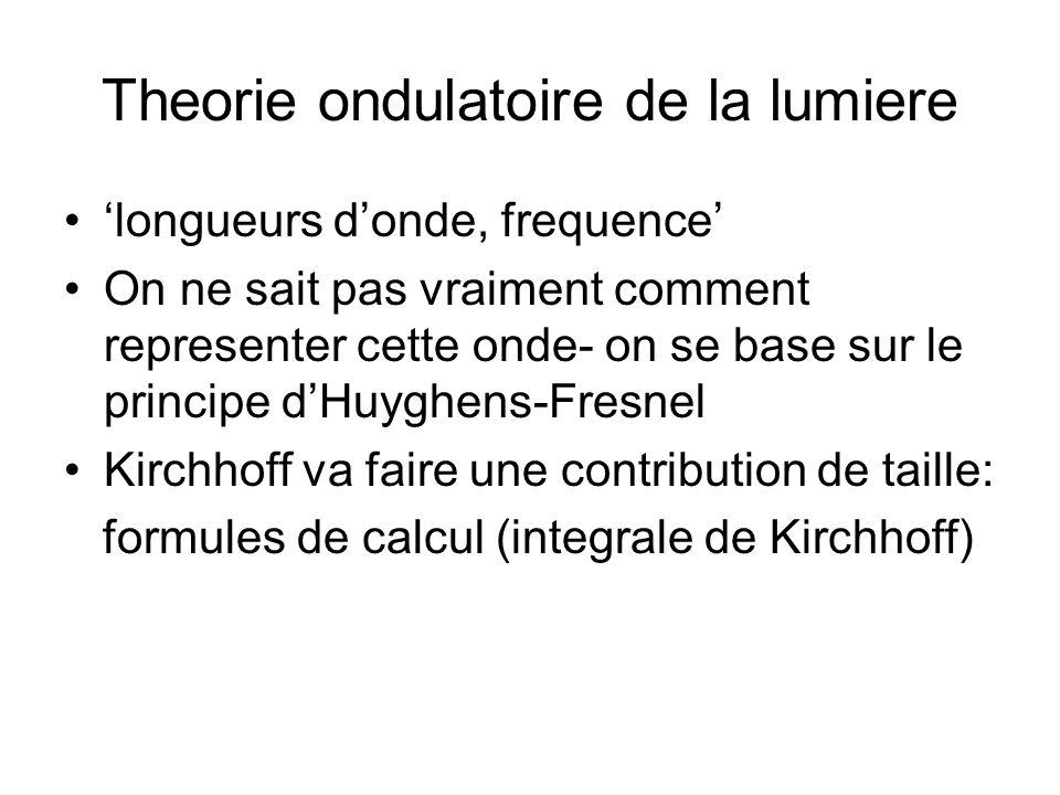 Theorie ondulatoire de la lumiere longueurs donde, frequence On ne sait pas vraiment comment representer cette onde- on se base sur le principe dHuyghens-Fresnel Kirchhoff va faire une contribution de taille: formules de calcul (integrale de Kirchhoff)