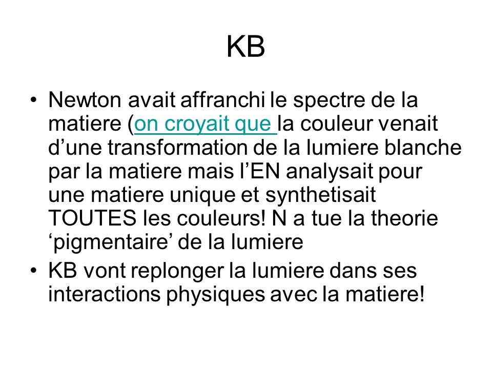 KB Newton avait affranchi le spectre de la matiere (on croyait que la couleur venait dune transformation de la lumiere blanche par la matiere mais lEN analysait pour une matiere unique et synthetisait TOUTES les couleurs.