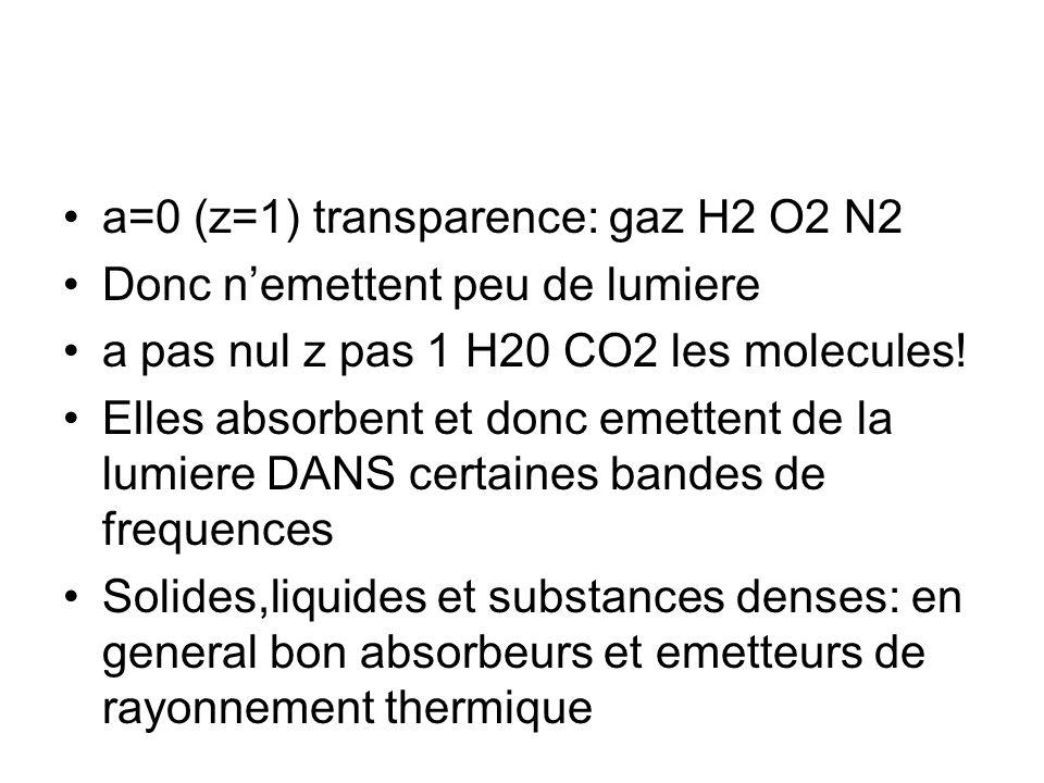 a=0 (z=1) transparence: gaz H2 O2 N2 Donc nemettent peu de lumiere a pas nul z pas 1 H20 CO2 les molecules.