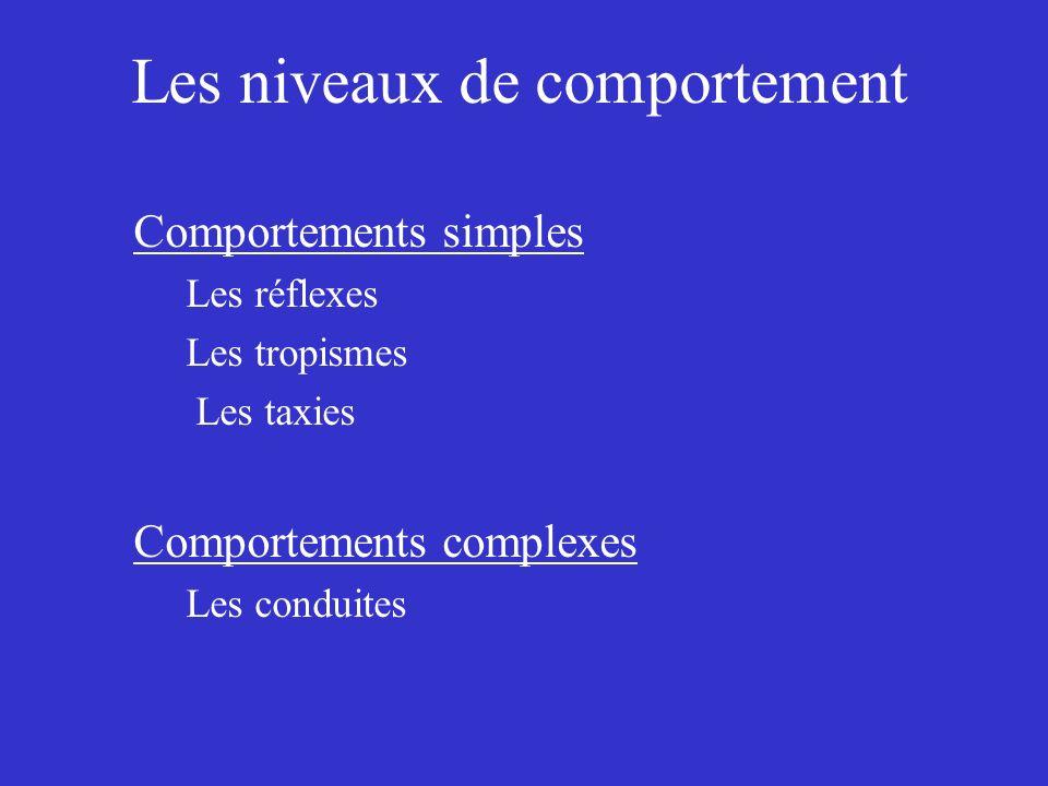 Les niveaux de comportement Comportements simples Les réflexes Les tropismes Les taxies Comportements complexes Les conduites