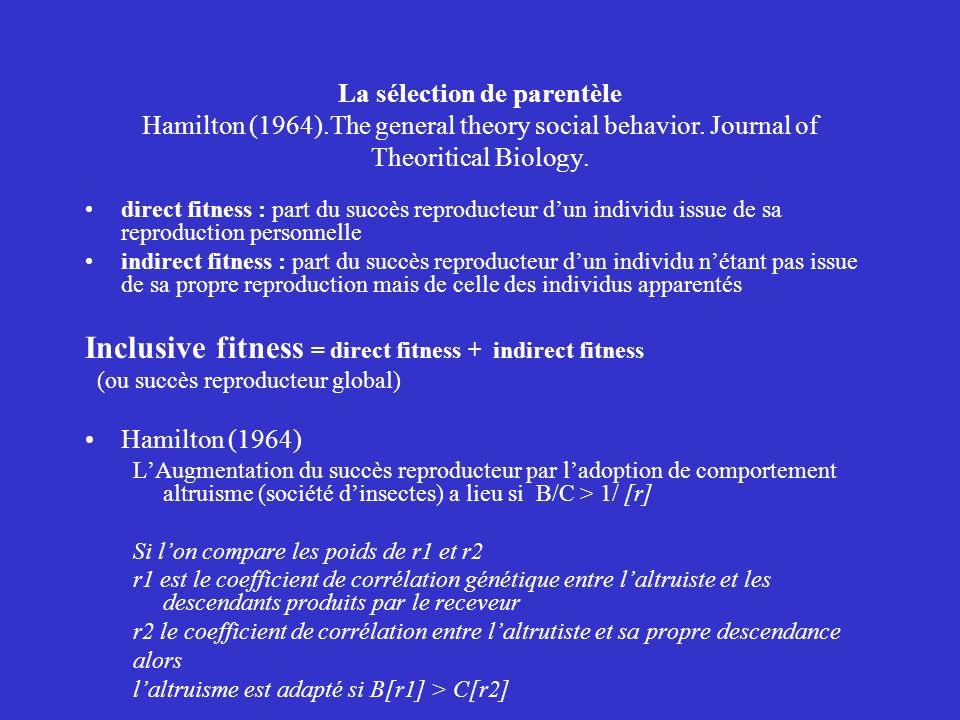 La sélection de parentèle Hamilton (1964).The general theory social behavior. Journal of Theoritical Biology. direct fitness : part du succès reproduc