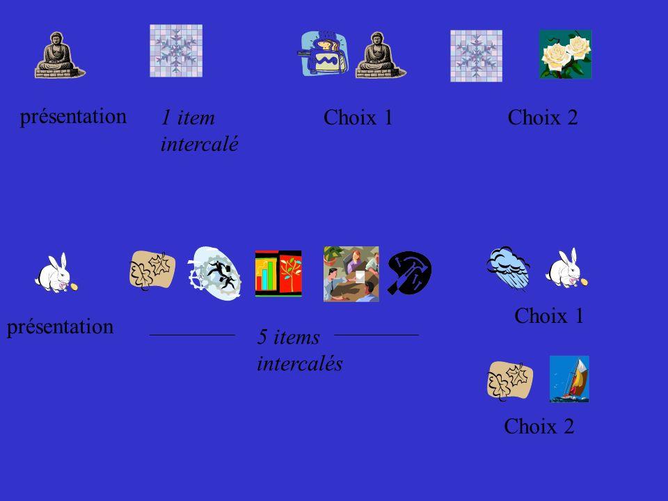 présentation 1 item intercalé Choix 1Choix 2 présentation 5 items intercalés Choix 1 Choix 2