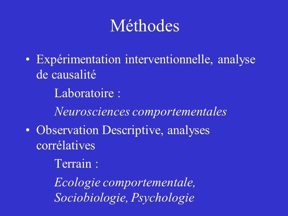 Méthodes Expérimentation interventionnelle, analyse de causalité Laboratoire : Neurosciences comportementales Observation Descriptive, analyses corrél