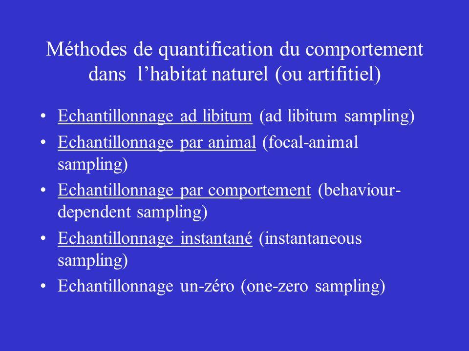 Méthodes de quantification du comportement dans lhabitat naturel (ou artifitiel) Echantillonnage ad libitum (ad libitum sampling) Echantillonnage par