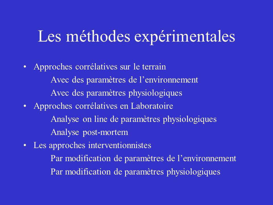 Les méthodes expérimentales Approches corrélatives sur le terrain Avec des paramètres de lenvironnement Avec des paramètres physiologiques Approches c