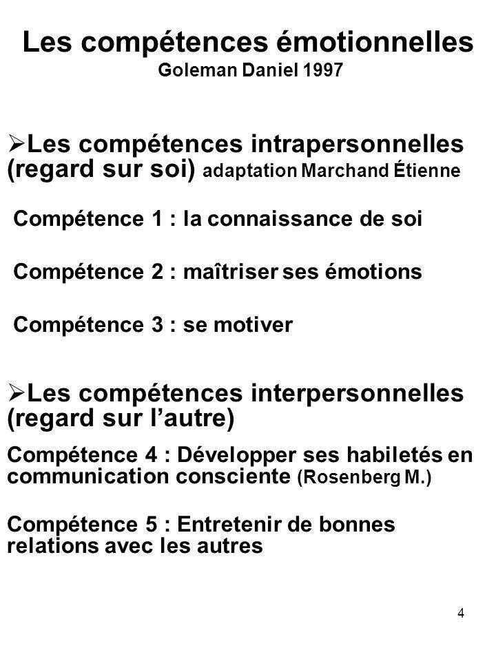4 Les compétences émotionnelles Goleman Daniel 1997 Les compétences intrapersonnelles (regard sur soi) adaptation Marchand Étienne Compétence 1 : la c