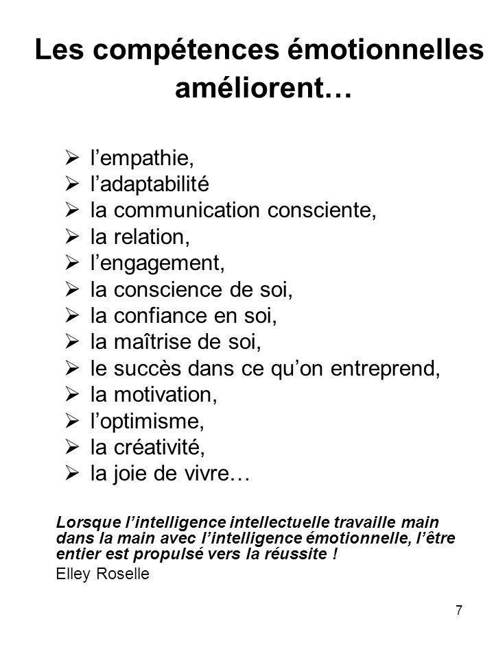 7 Les compétences émotionnelles améliorent… lempathie, ladaptabilité la communication consciente, la relation, lengagement, la conscience de soi, la c
