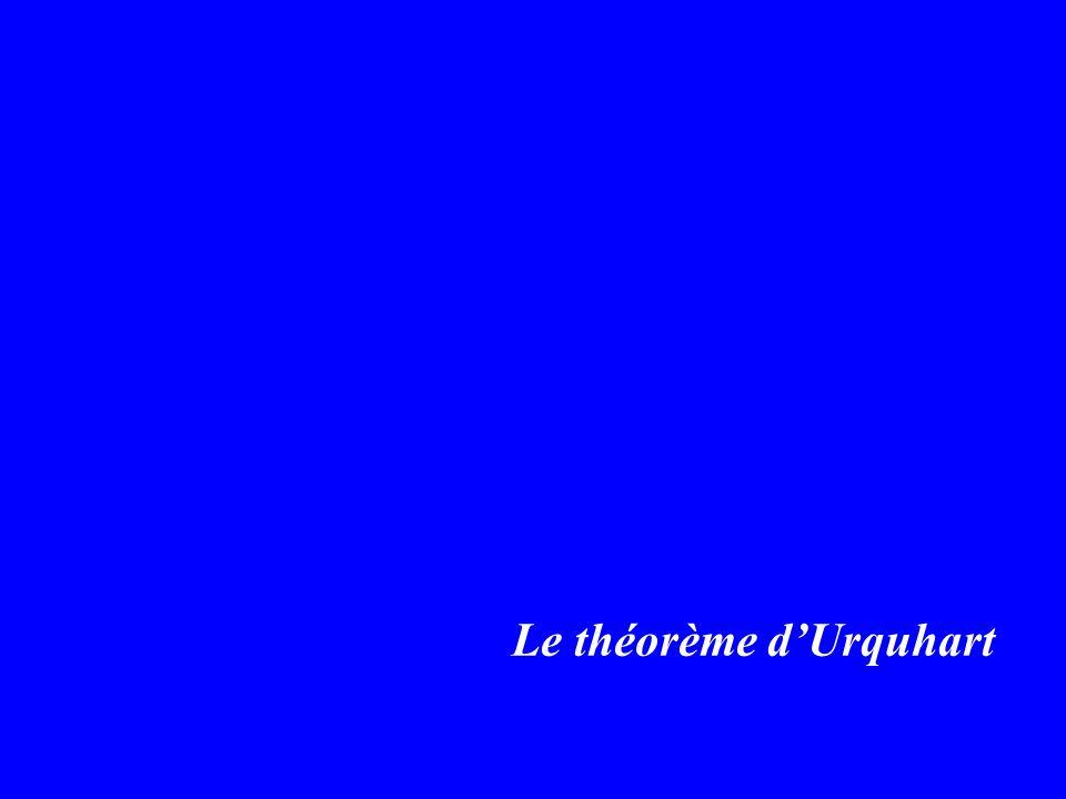 Le théorème dUrquhart