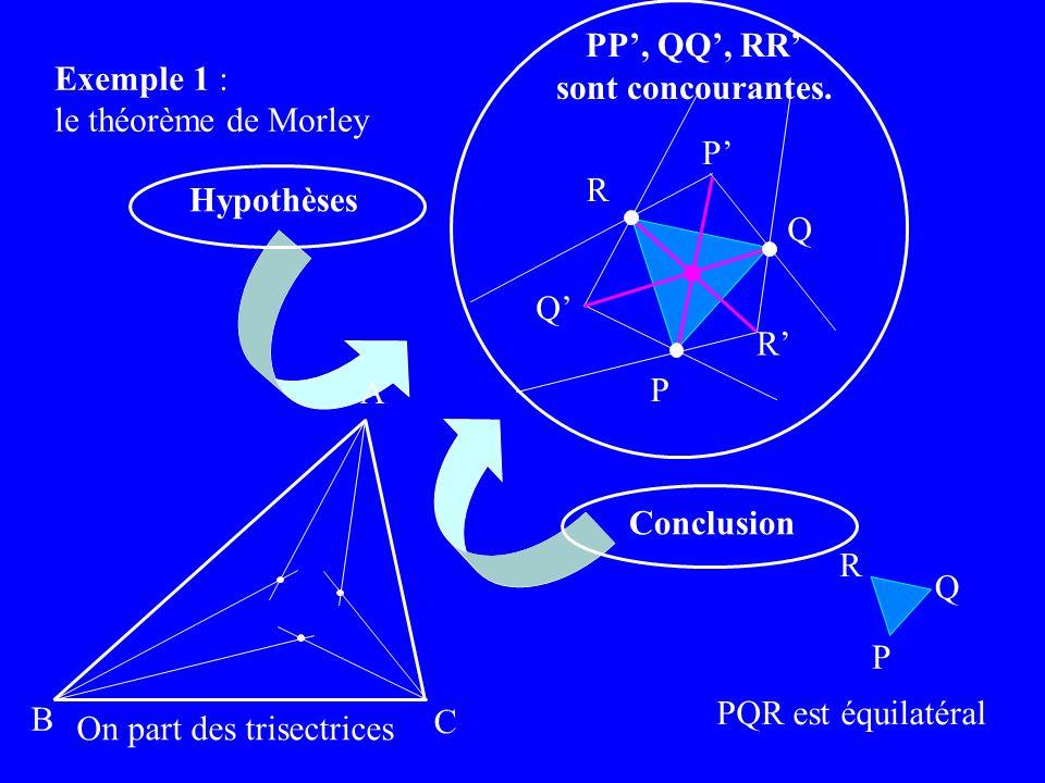 Exemple 1 : le théorème de Morley Hypothèses On part des trisectrices A B C Conclusion P Q R PQR est équilatéral P Q R P Q R PP, QQ, RR sont concourantes.