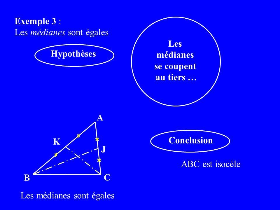 Exemple 3 : Les médianes sont égales Conclusion ABC est isocèle Les médianes se coupent au tiers … Hypothèses Les médianes sont égales A B C K J