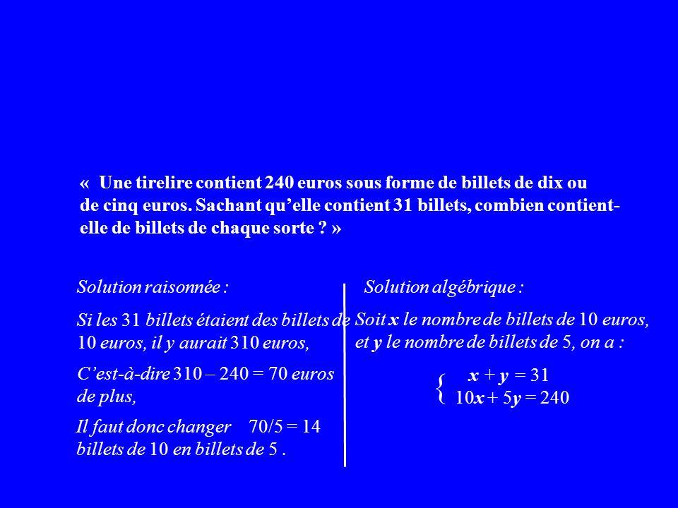 « Une tirelire contient 240 euros sous forme de billets de dix ou de cinq euros.