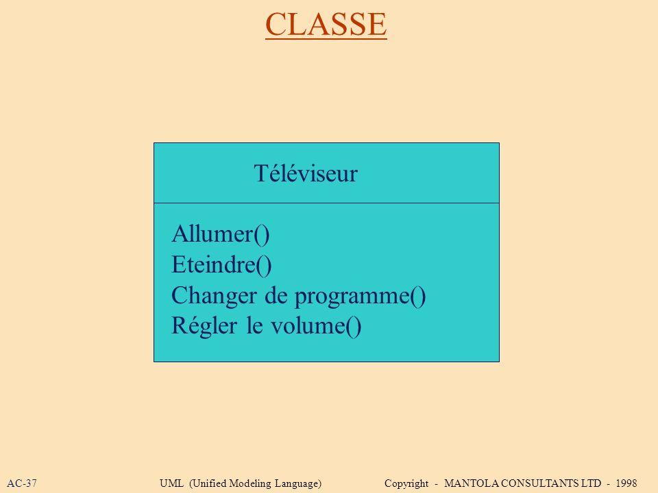 CLASSE Téléviseur Allumer() Eteindre() Changer de programme() Régler le volume() AC-37UML (Unified Modeling Language) Copyright - MANTOLA CONSULTANTS