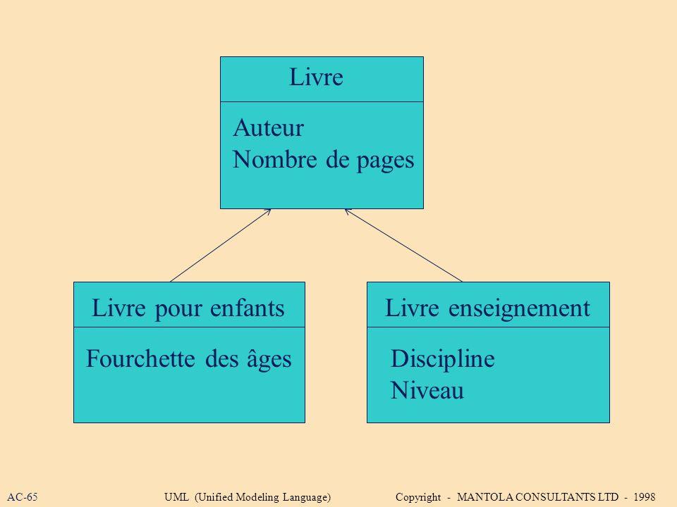 Livre enseignement Discipline Niveau Livre Auteur Nombre de pages Livre pour enfants Fourchette des âges AC-65UML (Unified Modeling Language) Copyrigh