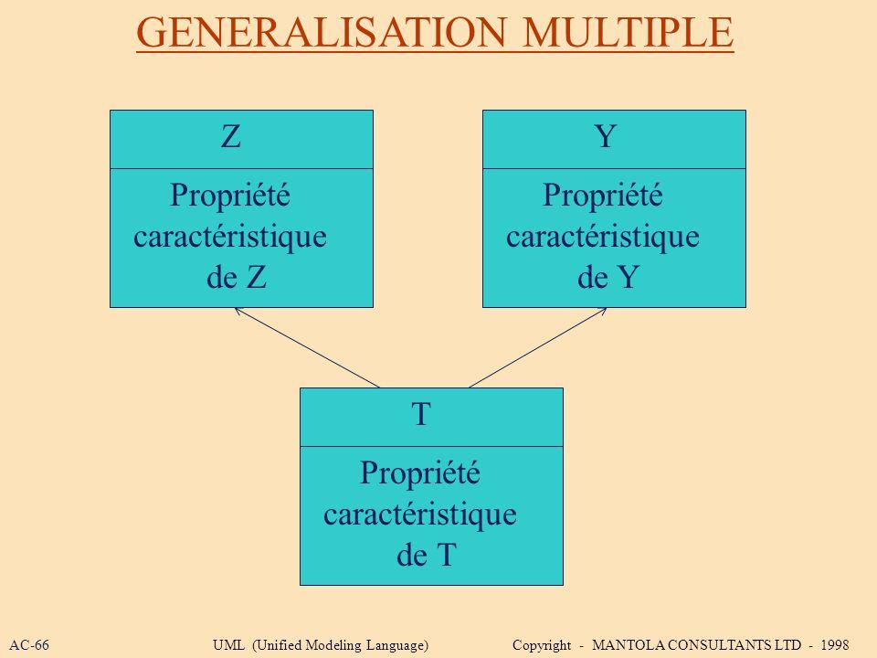 Z Propriété caractéristique de Z T Propriété caractéristique de T Y Propriété caractéristique de Y GENERALISATION MULTIPLE AC-66UML (Unified Modeling