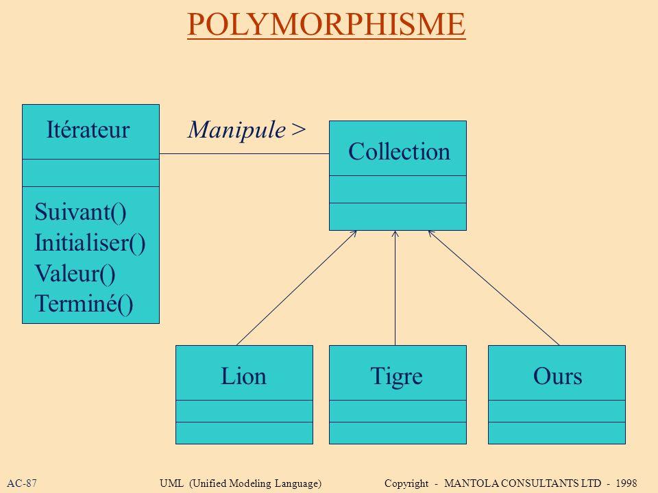 POLYMORPHISME Itérateur LionTigreOurs Collection Suivant() Initialiser() Valeur() Terminé() Manipule > AC-87UML (Unified Modeling Language) Copyright