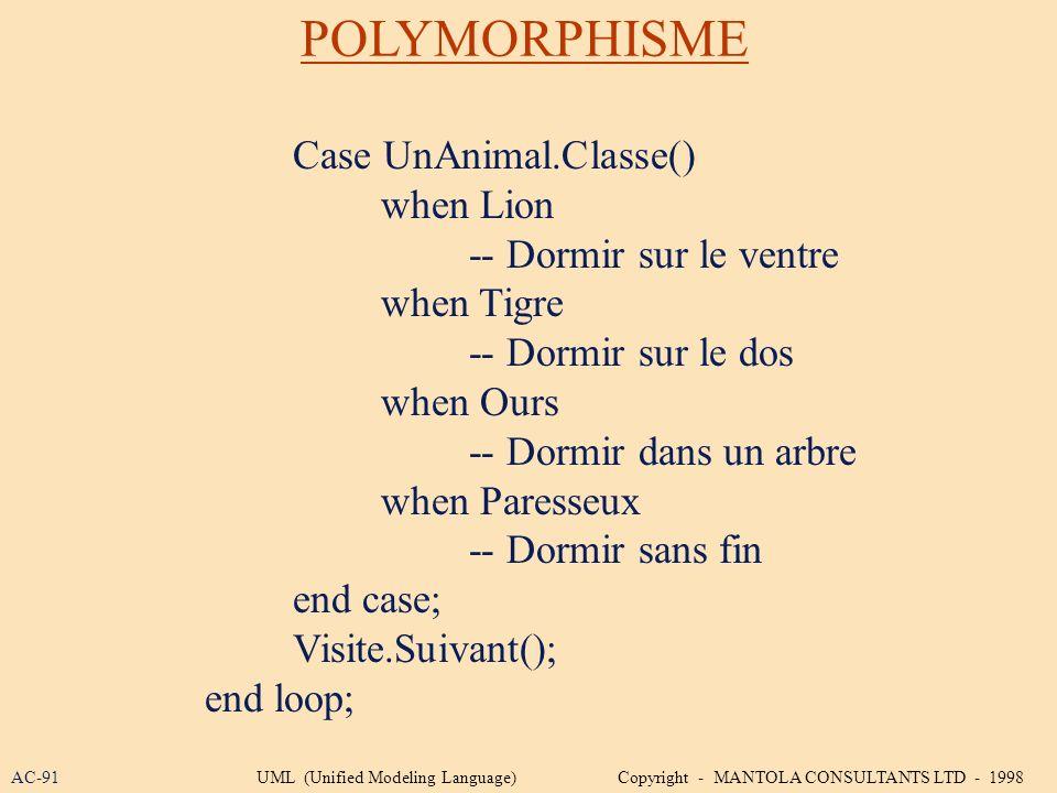 POLYMORPHISME Case UnAnimal.Classe() when Lion -- Dormir sur le ventre when Tigre -- Dormir sur le dos when Ours -- Dormir dans un arbre when Paresseu