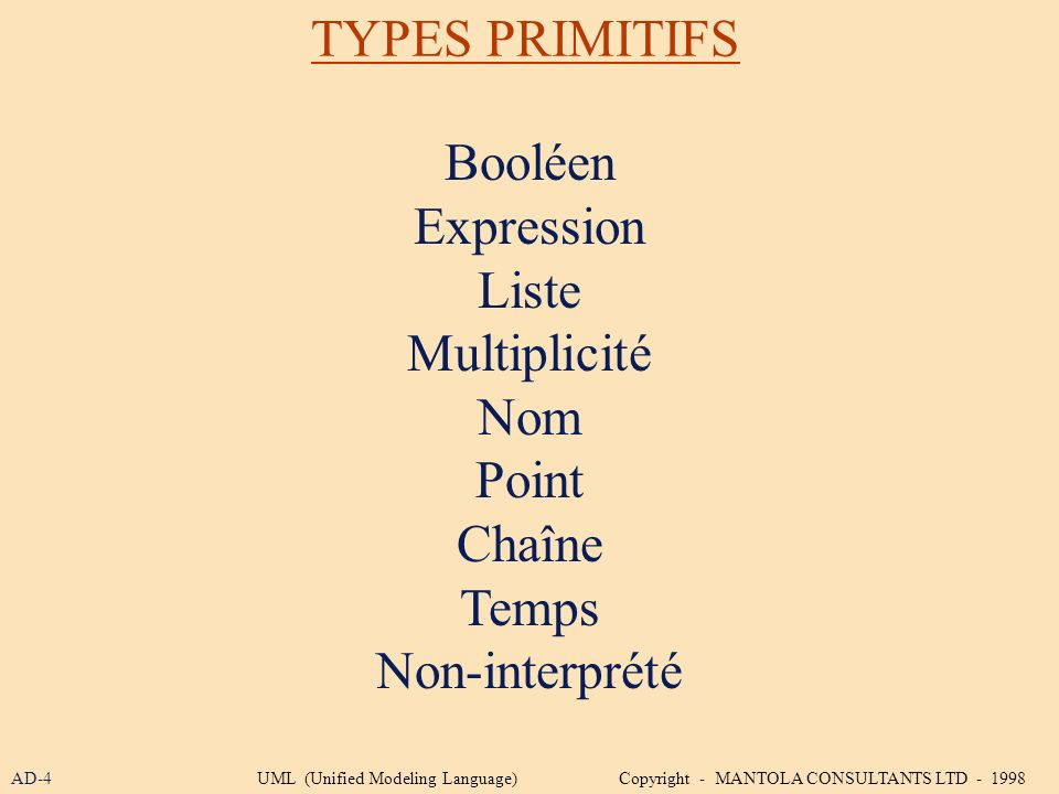 TYPES PRIMITIFS Booléen Expression Liste Multiplicité Nom Point Chaîne Temps Non-interprété AD-4UML (Unified Modeling Language) Copyright - MANTOLA CO