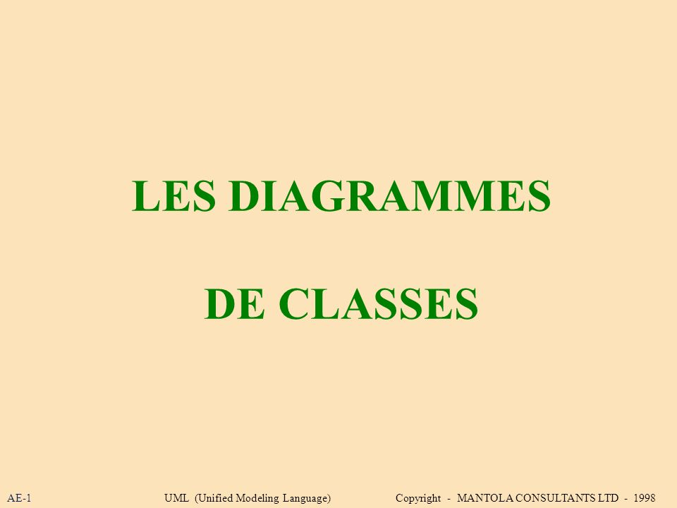 LES DIAGRAMMES DE CLASSES AE-1UML (Unified Modeling Language) Copyright - MANTOLA CONSULTANTS LTD - 1998