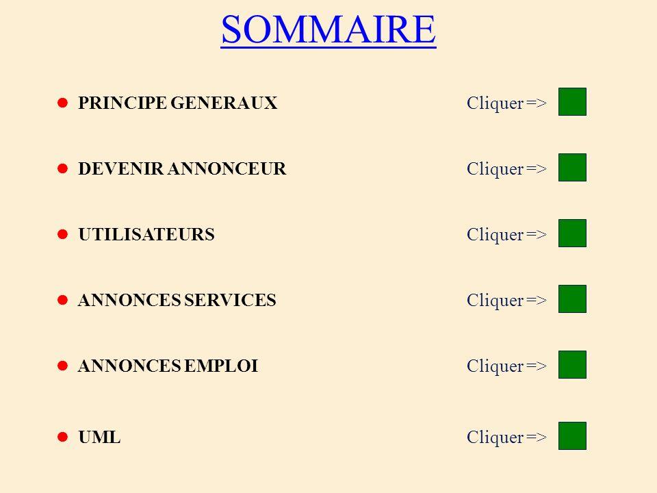 SOMMAIRE PRINCIPE GENERAUX DEVENIR ANNONCEUR ANNONCES SERVICES ANNONCES EMPLOI Cliquer => UTILISATEURSCliquer => UMLCliquer =>