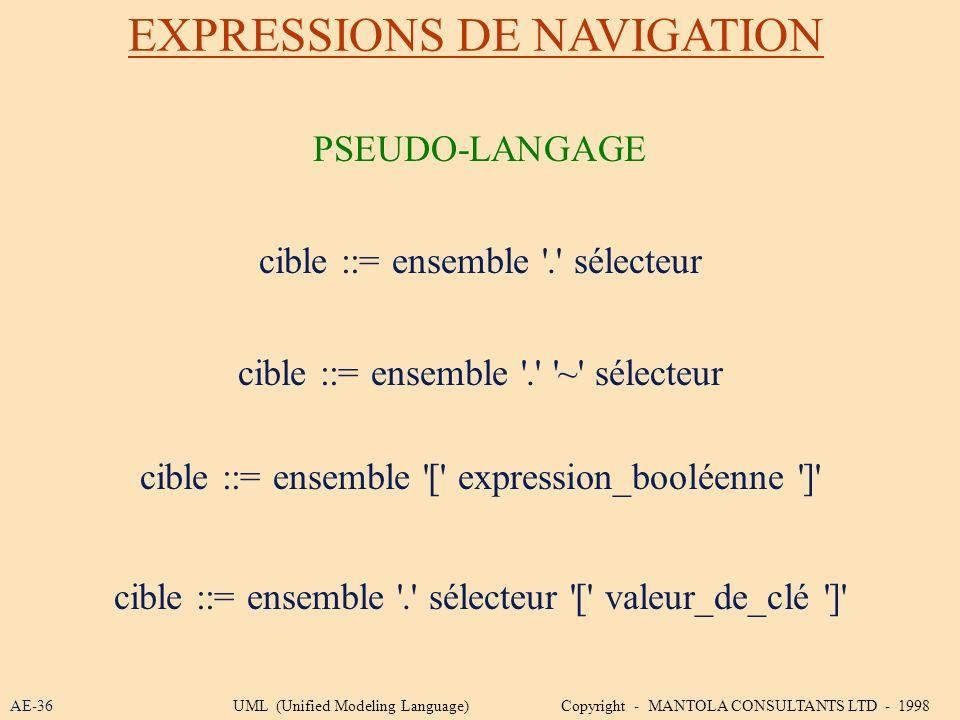EXPRESSIONS DE NAVIGATION cible ::= ensemble '.' sélecteur AE-36 cible ::= ensemble '.' '~' sélecteur cible ::= ensemble '[' expression_booléenne ']'