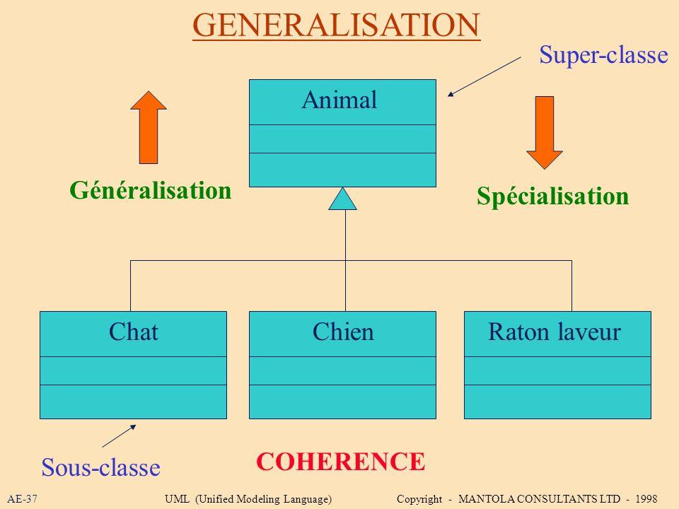 GENERALISATION AE-37 Animal ChatChienRaton laveur Généralisation Spécialisation COHERENCE Super-classe Sous-classe UML (Unified Modeling Language) Cop