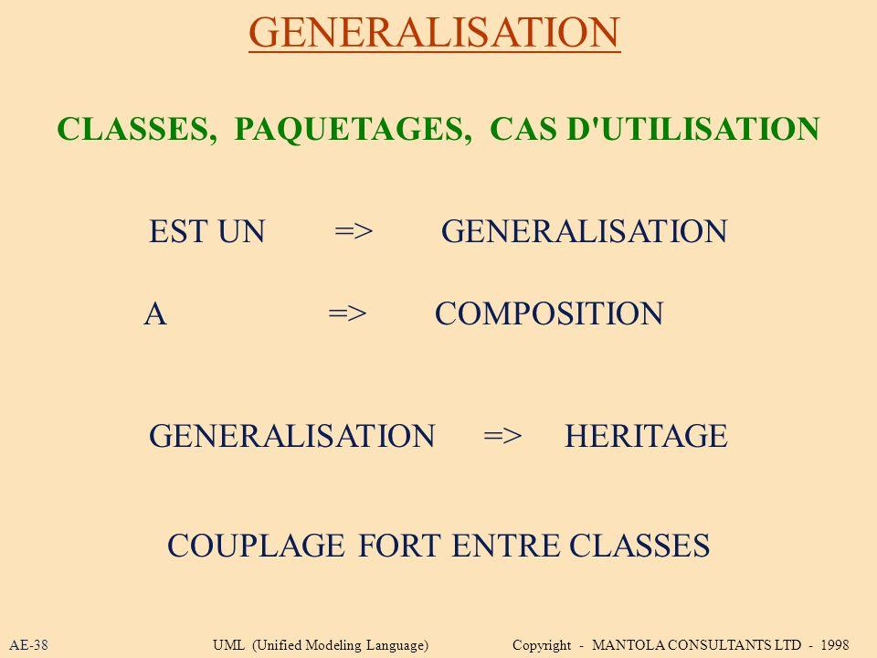 GENERALISATION AE-38 CLASSES, PAQUETAGES, CAS D'UTILISATION EST UN => GENERALISATION A => COMPOSITION GENERALISATION => HERITAGE COUPLAGE FORT ENTRE C
