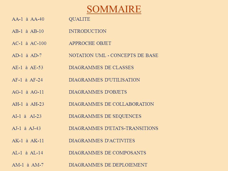 SOMMAIRE AA-1 à AA-40QUALITE AB-1 à AB-10INTRODUCTION AC-1 à AC-100APPROCHE OBJET AD-1 à AD-7NOTATION UML - CONCEPTS DE BASE AE-1 à AE-53DIAGRAMMES DE