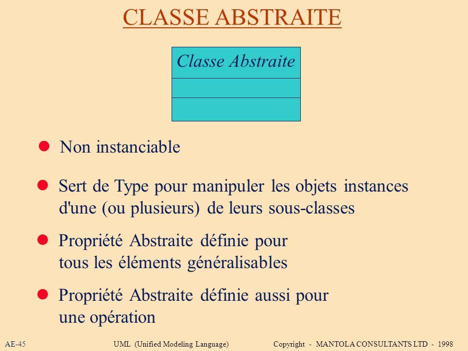 CLASSE ABSTRAITE AE-45 Classe Abstraite Non instanciable Sert de Type pour manipuler les objets instances d'une (ou plusieurs) de leurs sous-classes P