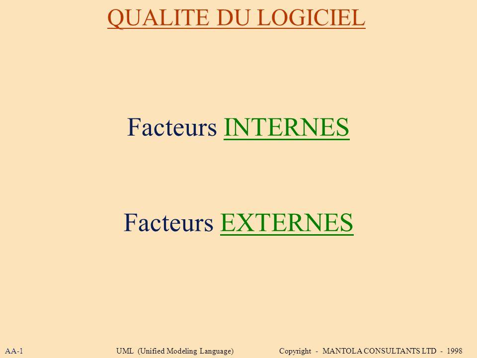 QUALITE DU LOGICIEL Facteurs INTERNES Facteurs EXTERNES AA-1UML (Unified Modeling Language) Copyright - MANTOLA CONSULTANTS LTD - 1998