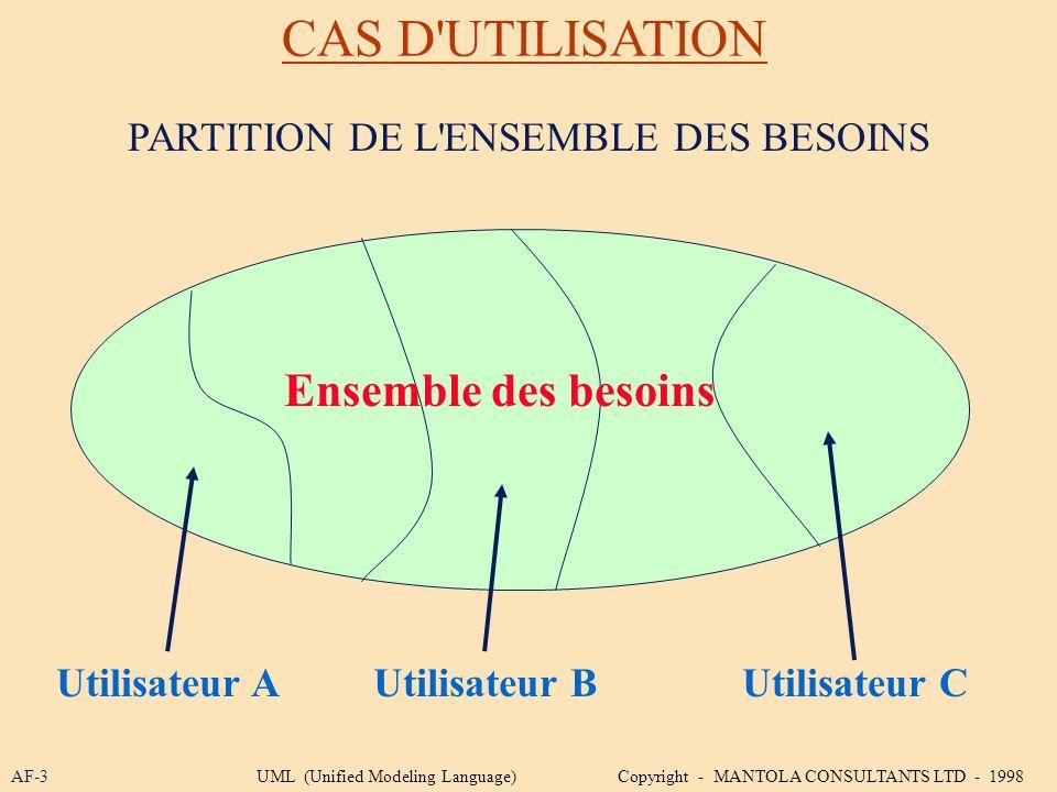 CAS D'UTILISATION AF-3 Ensemble des besoins Utilisateur BUtilisateur AUtilisateur C PARTITION DE L'ENSEMBLE DES BESOINS UML (Unified Modeling Language