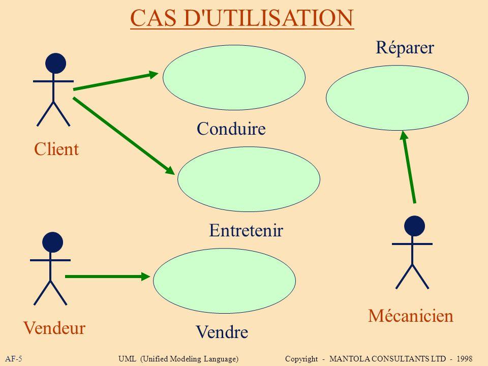 CAS D'UTILISATION AF-5 Conduire Réparer Client Mécanicien Entretenir Vendeur Vendre UML (Unified Modeling Language) Copyright - MANTOLA CONSULTANTS LT