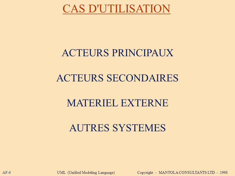 CAS D'UTILISATION ACTEURS PRINCIPAUX ACTEURS SECONDAIRES MATERIEL EXTERNE AUTRES SYSTEMES AF-6UML (Unified Modeling Language) Copyright - MANTOLA CONS