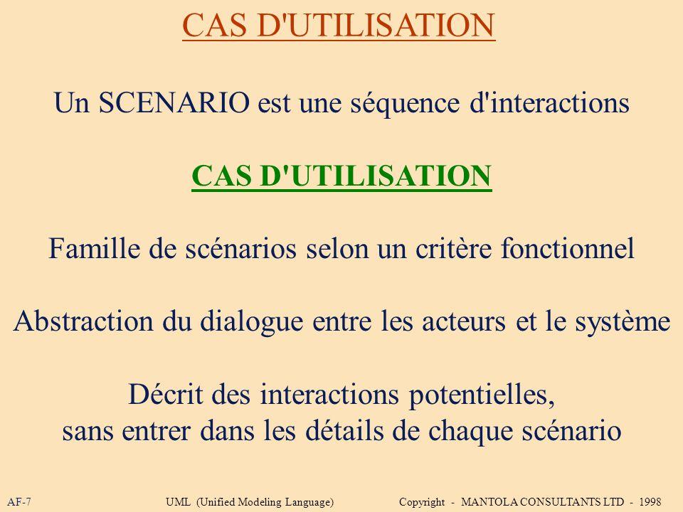 CAS D'UTILISATION Un SCENARIO est une séquence d'interactions CAS D'UTILISATION Famille de scénarios selon un critère fonctionnel Abstraction du dialo