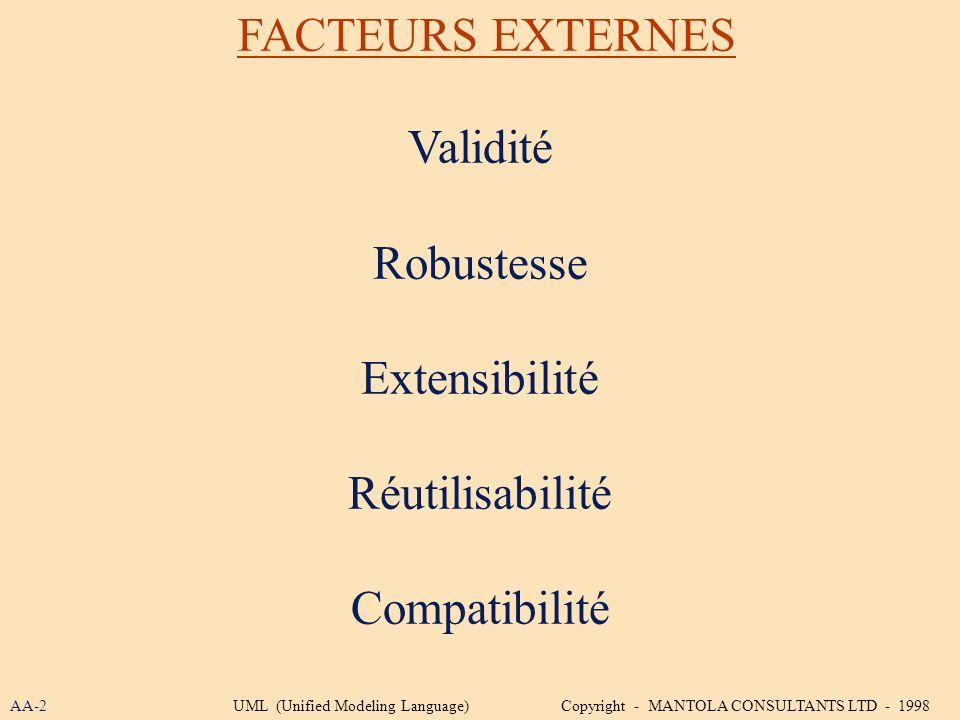 Validité Robustesse Extensibilité Réutilisabilité Compatibilité FACTEURS EXTERNES AA-2UML (Unified Modeling Language) Copyright - MANTOLA CONSULTANTS