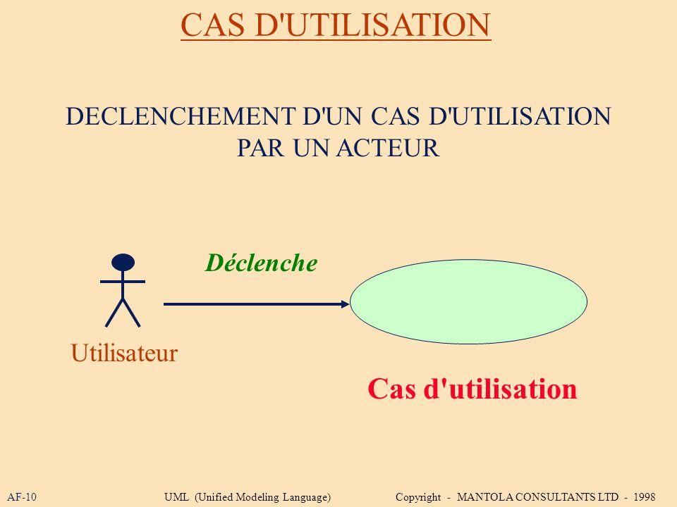 CAS D'UTILISATION AF-10 Cas d'utilisation Utilisateur Déclenche DECLENCHEMENT D'UN CAS D'UTILISATION PAR UN ACTEUR UML (Unified Modeling Language) Cop