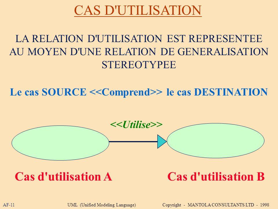 CAS D'UTILISATION AF-11 Cas d'utilisation B > LA RELATION D'UTILISATION EST REPRESENTEE AU MOYEN D'UNE RELATION DE GENERALISATION STEREOTYPEE Cas d'ut