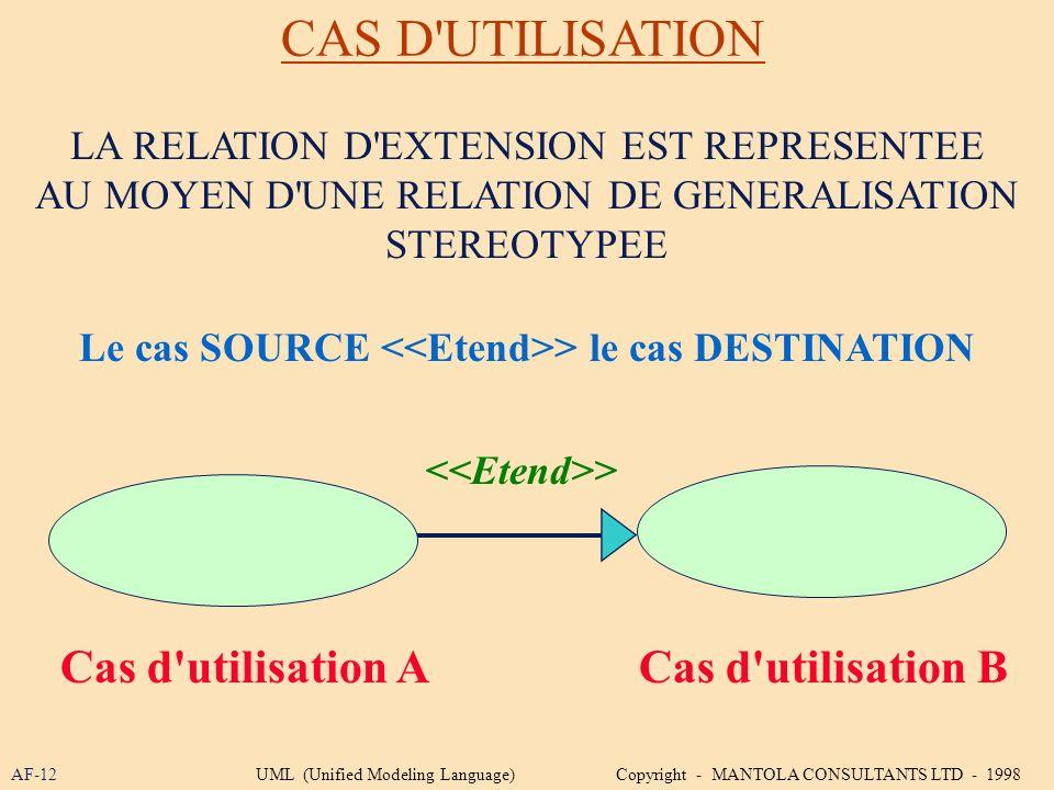 CAS D'UTILISATION AF-12 Cas d'utilisation B > LA RELATION D'EXTENSION EST REPRESENTEE AU MOYEN D'UNE RELATION DE GENERALISATION STEREOTYPEE Cas d'util