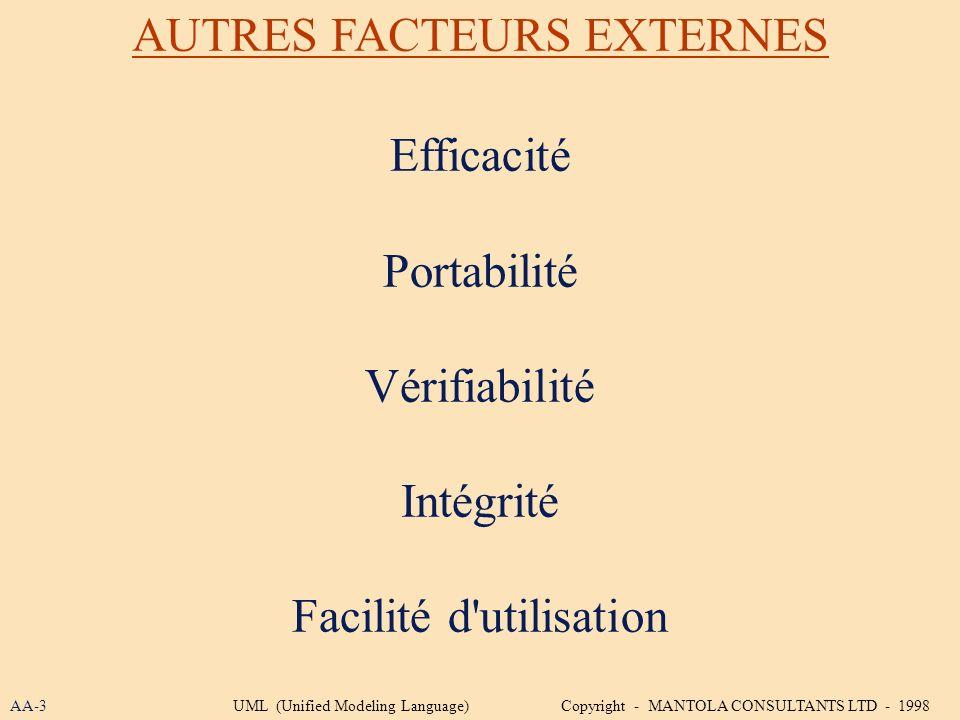 Efficacité Portabilité Vérifiabilité Intégrité Facilité d'utilisation AUTRES FACTEURS EXTERNES AA-3UML (Unified Modeling Language) Copyright - MANTOLA