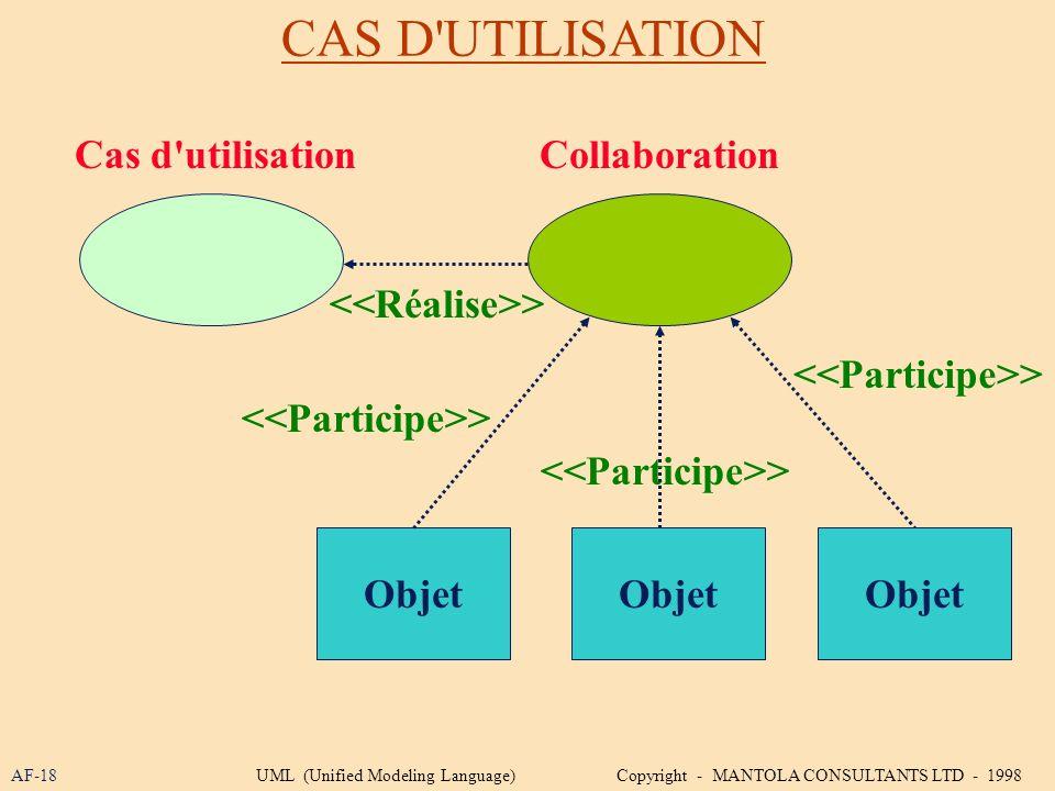 CAS D'UTILISATION AF-18 > Cas d'utilisationCollaboration Objet > UML (Unified Modeling Language) Copyright - MANTOLA CONSULTANTS LTD - 1998
