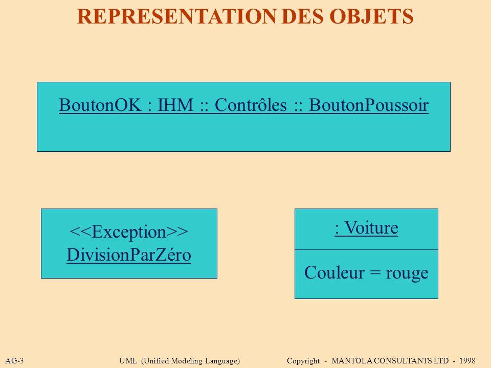 AG-3 REPRESENTATION DES OBJETS BoutonOK : IHM :: Contrôles :: BoutonPoussoir > DivisionParZéro : Voiture Couleur = rouge UML (Unified Modeling Languag