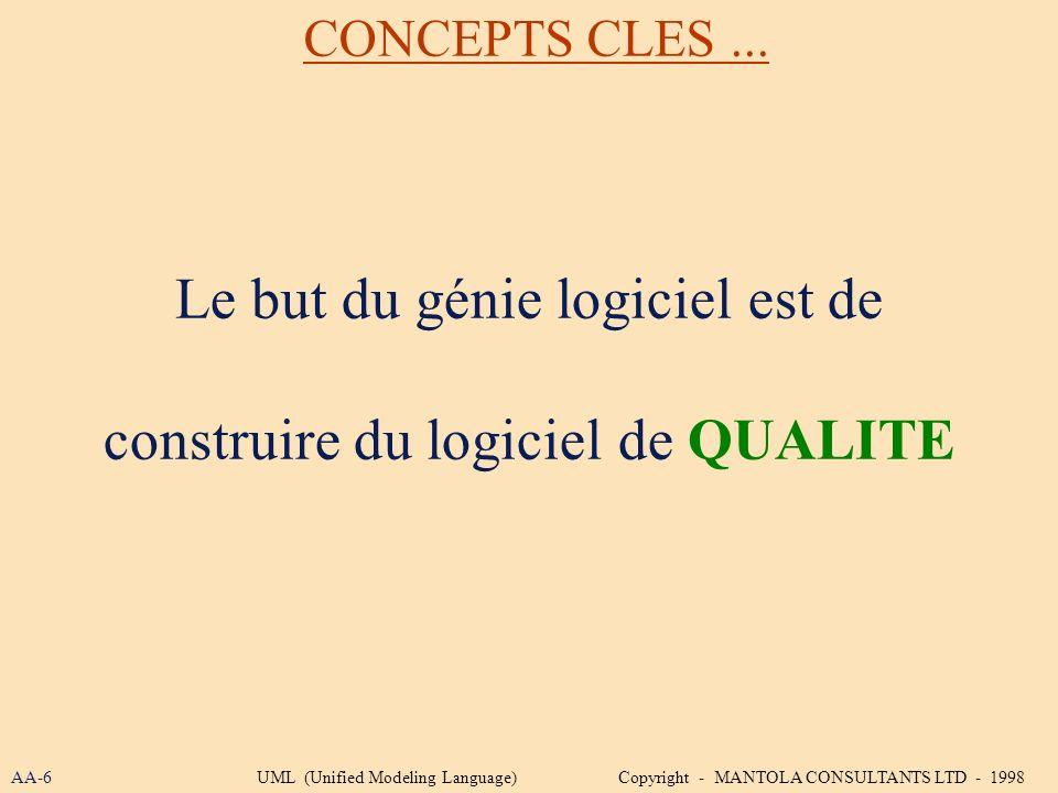 Le but du génie logiciel est de construire du logiciel de QUALITE CONCEPTS CLES... AA-6UML (Unified Modeling Language) Copyright - MANTOLA CONSULTANTS