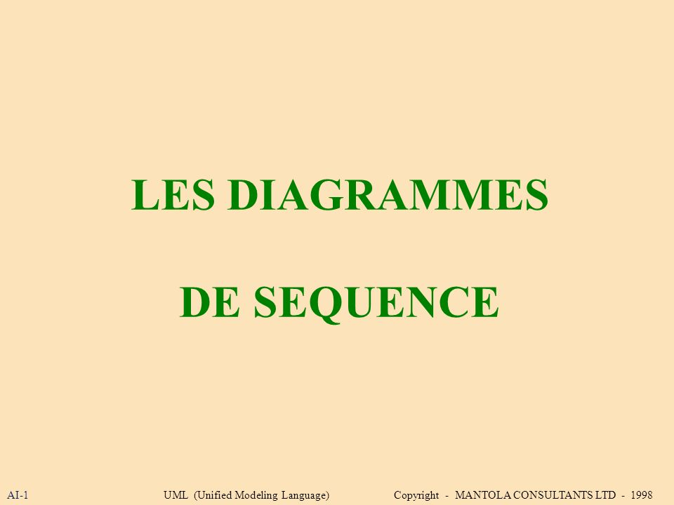 LES DIAGRAMMES DE SEQUENCE AI-1UML (Unified Modeling Language) Copyright - MANTOLA CONSULTANTS LTD - 1998