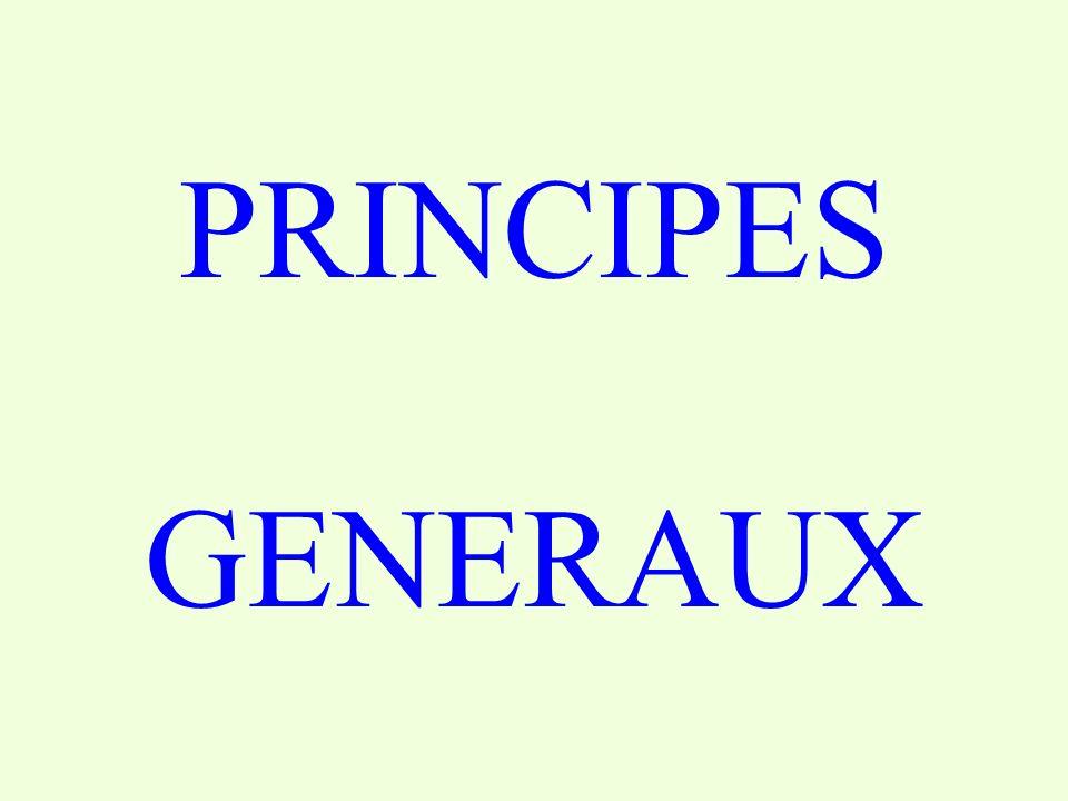 ENSEMBLES et CLASSES X Propriété caractéristique de X :x x (x) AC-62UML (Unified Modeling Language) Copyright - MANTOLA CONSULTANTS LTD - 1998