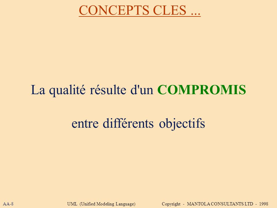 La qualité résulte d'un COMPROMIS entre différents objectifs CONCEPTS CLES... AA-8UML (Unified Modeling Language) Copyright - MANTOLA CONSULTANTS LTD