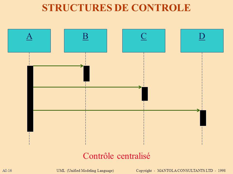 AI-16 STRUCTURES DE CONTROLE A Contrôle centralisé BCD UML (Unified Modeling Language) Copyright - MANTOLA CONSULTANTS LTD - 1998