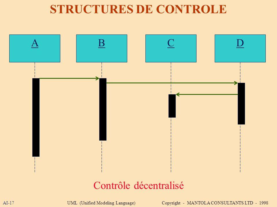 AI-17 STRUCTURES DE CONTROLE A Contrôle décentralisé BCD UML (Unified Modeling Language) Copyright - MANTOLA CONSULTANTS LTD - 1998